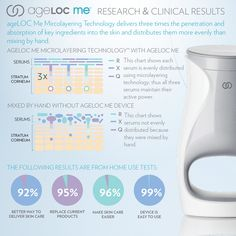 AgeLoc Me...redefine skin care with an entirely new approach to anti-aging. Over 2,000 combinations to get that perfect fit for your skin like you've never seen, felt or imagined.