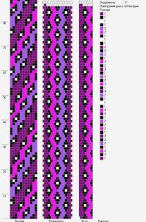 602 Besten Häkelketten Anleitungen Bilder Auf Pinterest Bead