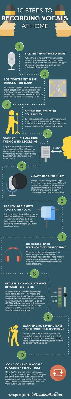 """10 Steps to Recording Better Vocals at Home"". Learn 10 tips for recording vocals and getting great sounding results even if you're recording in a poor sounding space: http://www.infamousmusician.com/how-to-record-vocals/"