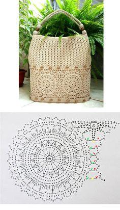 torebka na szydełku, wzór dolnej cześci więcej na wydzierganaskarpetka.blogspot.com