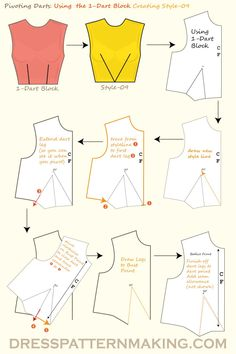 Pivoting Darts, Style 09 - Using the Bodice Block, pivot the waist dart into the CF waist. Using the Bodice Bloc - Dress Sewing Patterns, Sewing Patterns Free, Sewing Tutorials, Clothing Patterns, Pattern Drafting Tutorials, Sewing Tips, Diy Clothing, Sewing Clothes, Fashion Sewing