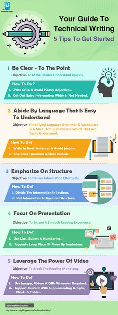 Are you new to technical writing? Here are 5 tips to get started with technical writing guide. I Got U, Writing Guide, Psychology Research, Educational Psychology, Professional Writing, Technical Writing, Grammar And Vocabulary, Creative Writing, Get Started