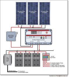 Basic wire diagram of a solar electric system gratitude home 375 watt solar power system byexample more asfbconference2016 Image collections
