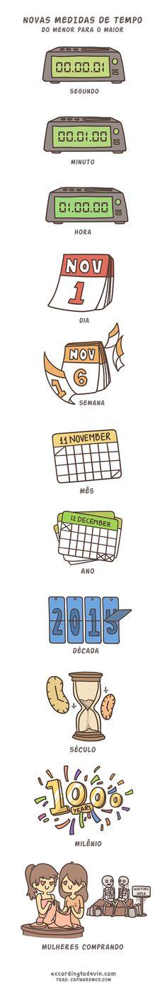 Medidas de tempo
