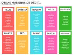 Otras maneras de decir... | La página del español #spanishwords
