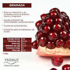 Hoy os contamos algunos de los beneficios de una de las #frutas más eficaces para combatir los resfriados: la granada. ¿Sabías que tiene más #antioxidantes que el té verde?