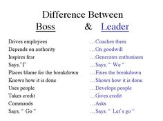 Boss vs Leader. I've had many bosses, love that my manager now is a true leader. Great mentor!!