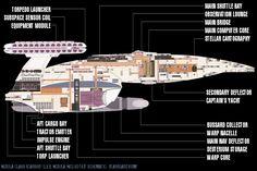 Nebula-Class Starship Schematic #Startrek