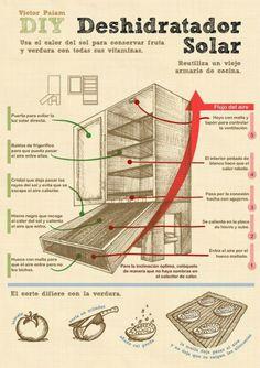 Cómo construir un deshidratador solar - VeoVerde