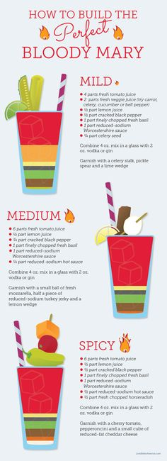 Perfect your Bloody Mary with these veggie-heavy spins -- whether you like it mild, wild or somewhere in between!