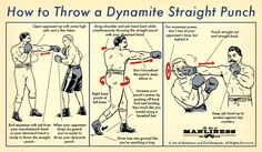 How to Throw a Dynamite Straight Punch----The straight punch is an effective blow to deal a fighting opponent. John L. Sullivan is on deck today to show you how to deliver this punch with dynamite power.