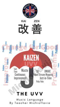 Kaizen, Magic Words, Love And Respect, Case Study, Poems, Language, Classroom, Teacher, Japan