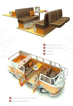 Layout Interior VW Camper VAN