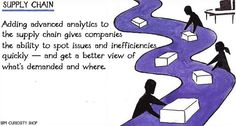 Adding advanced analytics to the supply chain gives companies the ability to spot issues and inefficiencies quickly — and get a better view of what's demanded and where. Curiosity Shop, Supply Chain, Big Data, Nice View, Ads, Memes, Jokes, Meme, Statistics