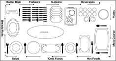 How to properly set a buffet table. Most people set up a buffet with silverware next to plates making it cumbersome to carry them while choosing food. This is how I set up a buffet line makes more sense. Dresser La Table, Dining Etiquette, Do It Yourself Wedding, Thanksgiving Table Settings, Thanksgiving 2013, Thanksgiving Celebration, Thanksgiving Tablescapes, Party Entertainment, Decoration Table