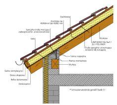 docieplenia linzmeier , , Pokrycia dachowe, dachówki kraków, dachówki ceramiczne RupCeramika, Roben, Creaton, Erlus, dachówki betonowe Braas, docieplenia, wełna mineralna schwenk, systemy kominowe LZMO