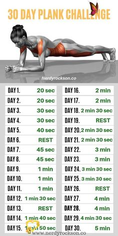 Here's What Happened With My 30-Day Plank Challenge Here's What Happened With My 30-Day Plank Challenge - Nerdy Rockson<br> The plank are a simple workout that can be performed anywhere at home, in a gym or on a holiday. The Plank exercise might be very simple, but at the same time it has a long list of benefits as it works on many muscles at the same time.