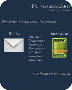 Inbox Zero - oder wie bekomme ich dauerhaft einen leeren Posteingang!