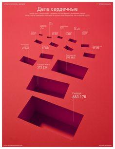Infographicsmag - Инфографика о смерти
