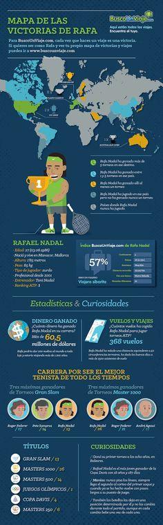Mapa de victorias de Rafa Nadal #infografia #tenis
