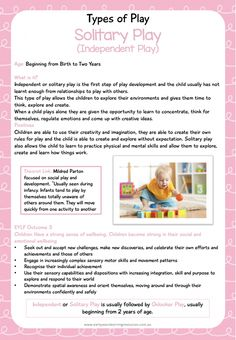 Posters / Signs :: Types of Play EYLF Resource – Early Childhood – playhome Play Based Learning, Learning Through Play, Early Learning, Learning Tools, Early Childhood Education Degree, Early Education, Education College, Eylf Learning Outcomes, Learning Stories Examples