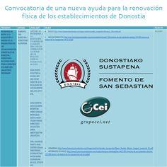 Nueva ayuda para renovación física de establecimientos de #Donostia. @FomentoSS @GrupoCei Donostiako establezimenduen irudi fisikoa berritzeko diru-laguntzen berri eman nahi dizuegu
