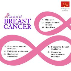 This #October, go #pink. Because knowing #breastcancer exists is never enough - let's get informed and pass on the message. #healthy #lifestyle #WforWoman
