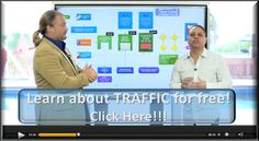 Free Training Video Exposes Why 97% of All Marketers That Try Facebook Advertising Fail...