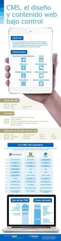 Todo lo que necesitas saber sobre los CMS Fuente: BBVA Innovation Center #infografia #infographic #internet