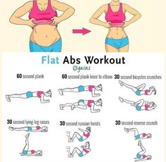 We share the best fitness and bodybuilding information for beginners and experts. Make sure you dont miss your fitness page. Sixpack Workout, Flat Abs Workout, Lower Belly Workout, Six Pack Abs Workout, Lower Ab Workouts, Workout Guide, Workout Challenge, Workout Plans, Step Workout