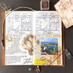 Travel Journals - inspiration for keeping a travel journal