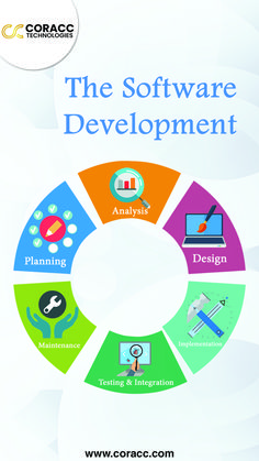 process goes through a cycle that is used by the software industry to develop and test high-quality software. Corrac Technologies aims to produce high-quality that meets customer expectations. Business Sales, Software Development, Digital Marketing, Entrepreneur, Advertising, Branding, Social Media, Technology, Motivation
