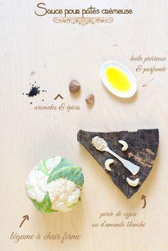 Base personnalisable de sauce crémeuse pour pâtes : LEGUME A CHAIR FERME cuit à la vapeur (chou-fleur++, patate douce, céleri-rave, carotte, potimarron, brocoli avec ses tiges...) + PUREE DE CAJOU OU D'AMANDE BLANCHE + EPICES (ici noix muscade) + (filet huile) - (descendre ds l'article) **Bonus : tester romarin-patate douce