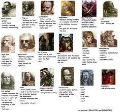 Warhammer 40000,warhammer40000, warhammer40k, warhammer 40k, ваха, сорокотысячник,фэндомы,Primarchs,wh humor,Wh Other