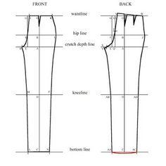 Costruzione modello pantaloni