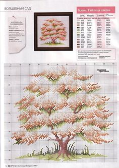 Designing Your Own Cross Stitch Embroidery Patterns - Embroidery Patterns Cross Tree, Cross Stitch Tree, Cross Stitch Pillow, Cross Stitch Boards, Cross Stitch Flowers, Counted Cross Stitch Patterns, Cross Stitch Designs, Cross Stitch Embroidery, Embroidery Patterns