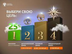 """Партнер компании """"Сибирское Здоровье """"- 6058376: Международный бизнес в Корпорации Сибирское здоров..."""