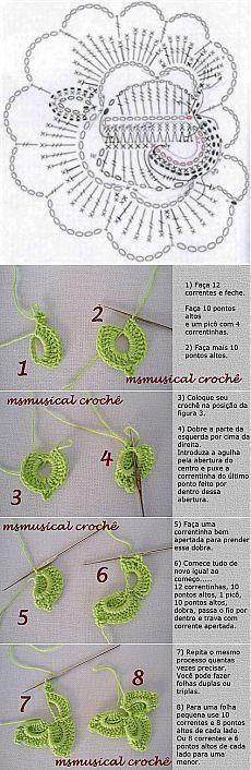 47 Ideas For Crochet Flowers Lace English Irish Crochet Patterns, Crochet Motifs, Crochet Diagram, Freeform Crochet, Crochet Chart, Crochet Designs, Crochet Stitches, Crochet Metal, Crochet Vintage
