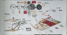 Amalia Tsabitul Azmi - Kel 5 -   Programming Diagram
