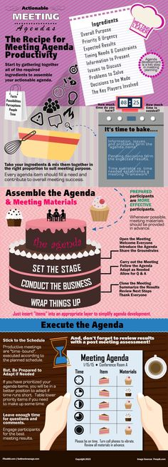 Plan actionable agendas for productive meetings.