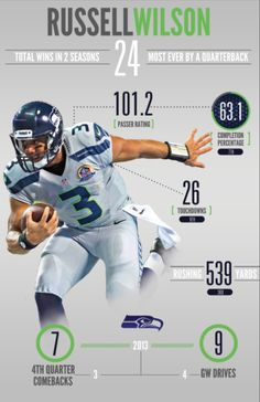 Seattle Seahawks Infographics by Joshua Rhodes