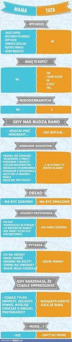 http://bebzol.com/pl/Mama-vs-Tata.170828.html
