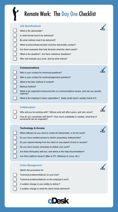 Contractor Checklist: Getting Started Right » oBlog  Virtual Assistant