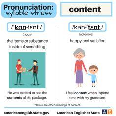 Pronunciation - syllable stress: Content Technology Vocabulary, Vocabulary Practice, Vocabulary List, English Spelling, English Words, English Grammar, Language Study, English Language Learning, Teaching English