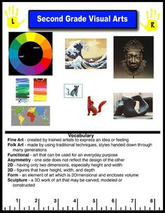 Second Grade/ Common Core Curriculum Nice! Elementary Art Rooms, Art Lessons Elementary, 2nd Grade Art, Grade 2, Second Grade, Art Lessons For Kids, Art For Kids, Common Core Art, Art Room Posters