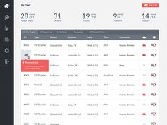 Clients dashboard found on dribbble user interface for Table ux design