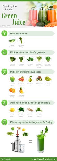 Easy guide to the ultimate green juice... Great for an easy reference! #juicing #juice