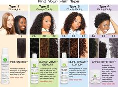 I love love this hair chart try on ka leah pinterest