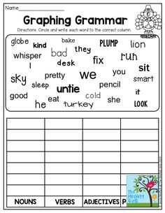This would be a nice introduction to graphing while learning grammar. Graphing Grammar- Circle and write each word in the correct column: nouns, verbs, adjectives and pronouns. NO PREP Packet for November for Grade! 2nd Grade Grammar, 2nd Grade Ela, 2nd Grade Writing, Grammar And Punctuation, 2nd Grade Classroom, 3rd Grade Reading, Second Grade, Grade 2, 2nd Grade Centers