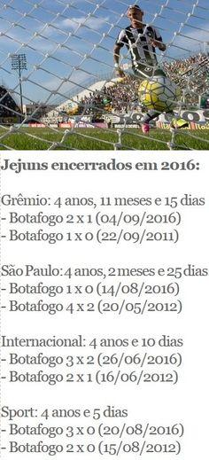 BotafogoDePrimeira: Exterminador de tabu, Botafogo tenta tirar a quint...